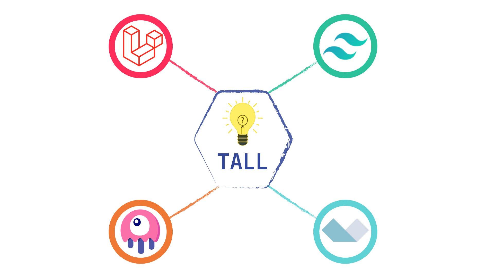 Detalles sobre el curso Inicia con el Stack TALL